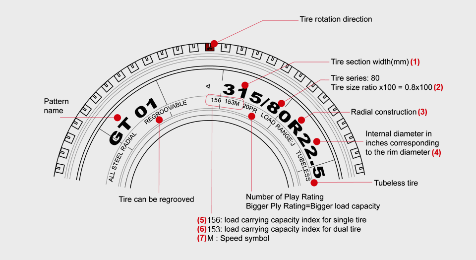 tire diagram sidewall images