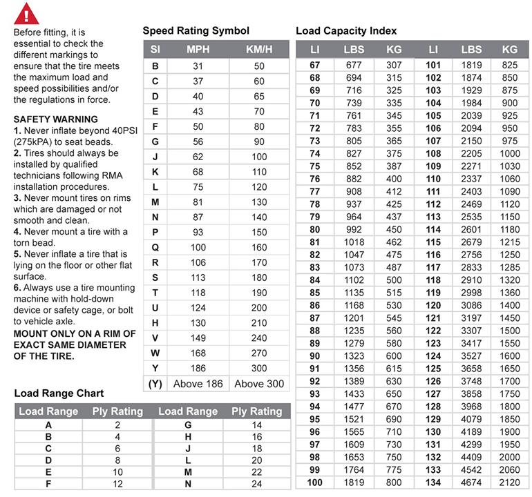 Ply Rating Chart >> Tire Ply Rating Chart At Tire Rack   Autos Post